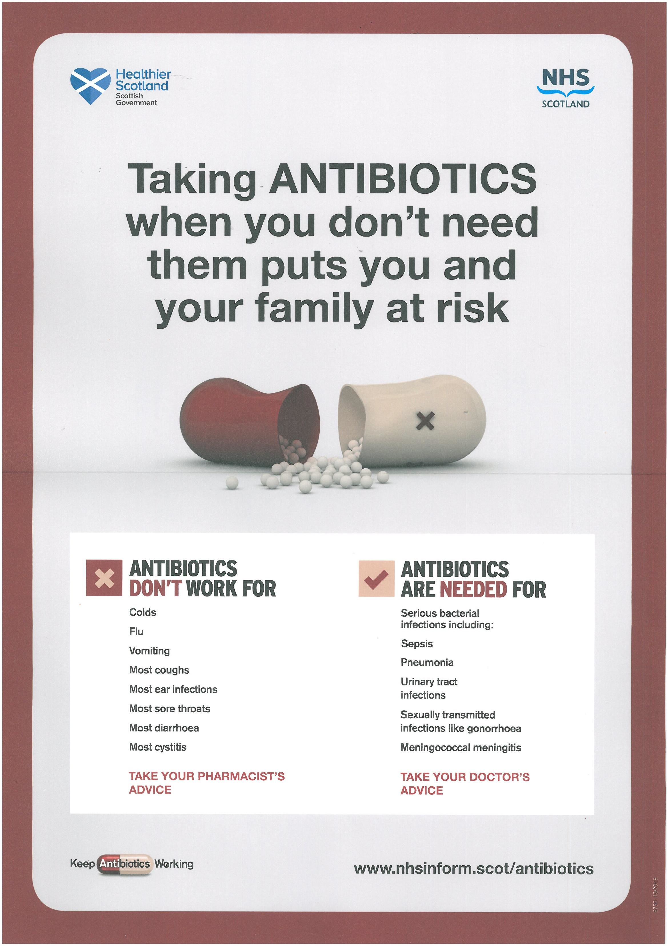 Antibiotics Poster