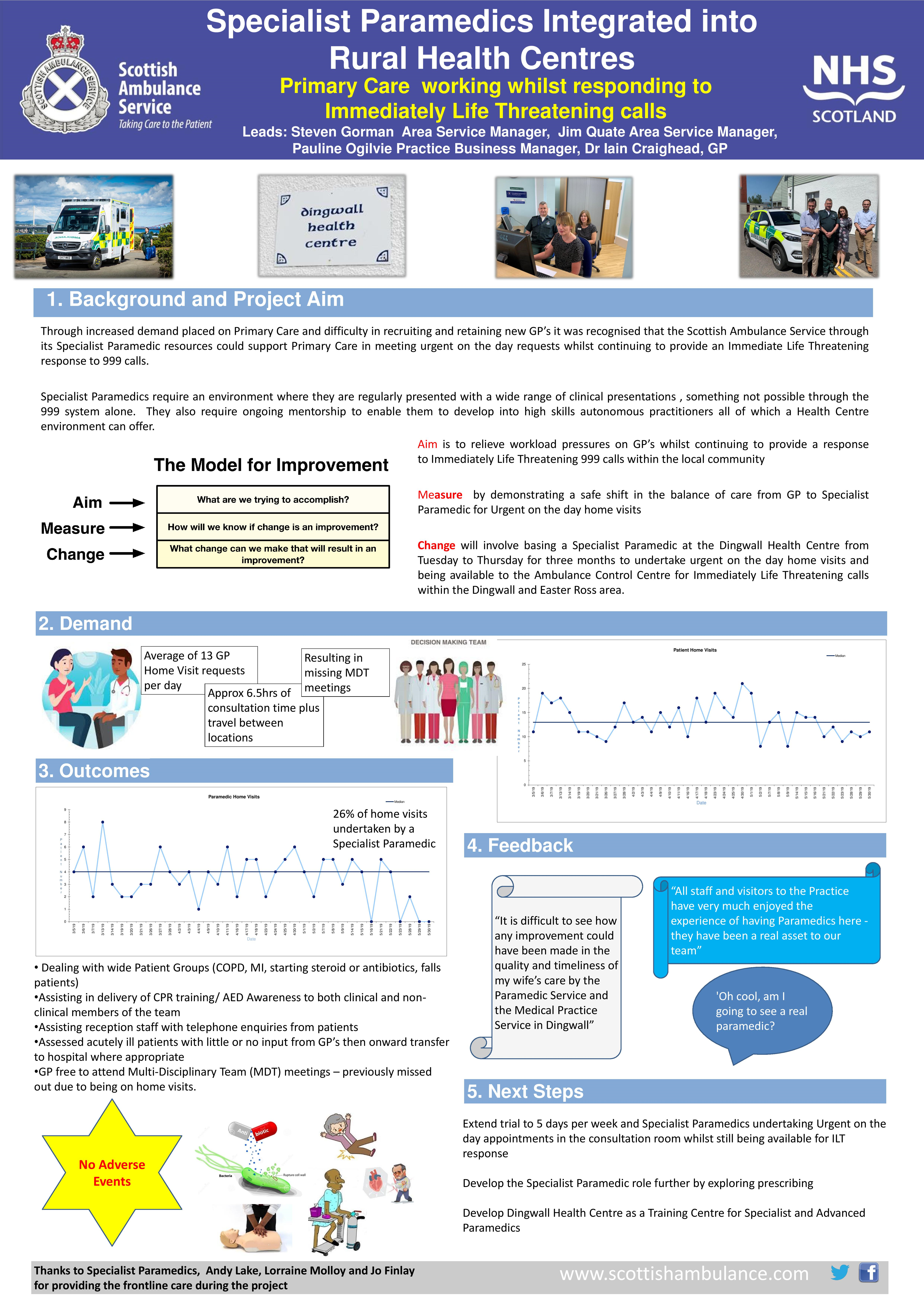 Poster Specialist Paramedic in Rural Health Centres V1-1